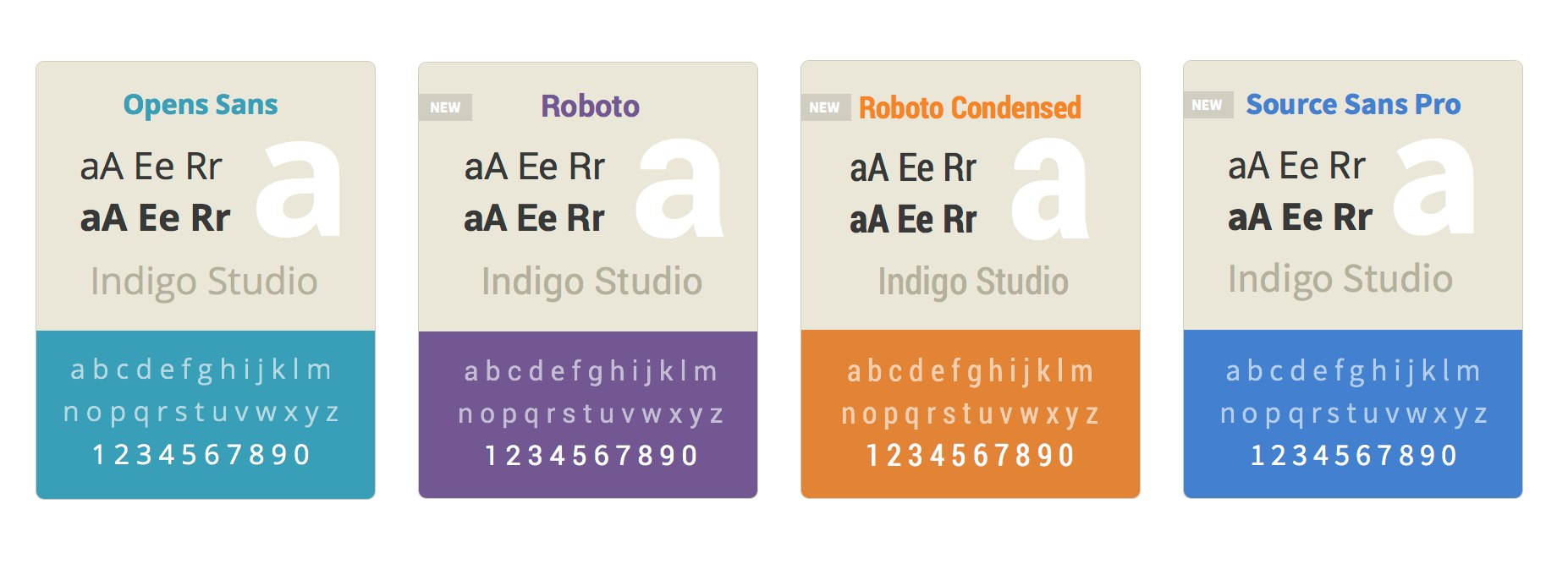 Font Cards