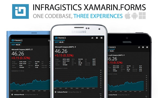 Announcing Infragistics Xamarin Forms! | Infragistics Blog